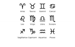 Images of Astrology's signs