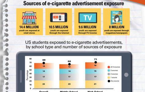 OPINION: The Hyper-Modern Addiction of E-Cigarettes