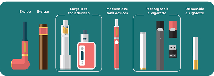Some+e-cigarettes+look+like+regular+cigarettes%2C+cigars%2C+or+pipes.%0ASome+look+like+USB+flash+drives%2C+pens%2C+and+other+everyday+items.