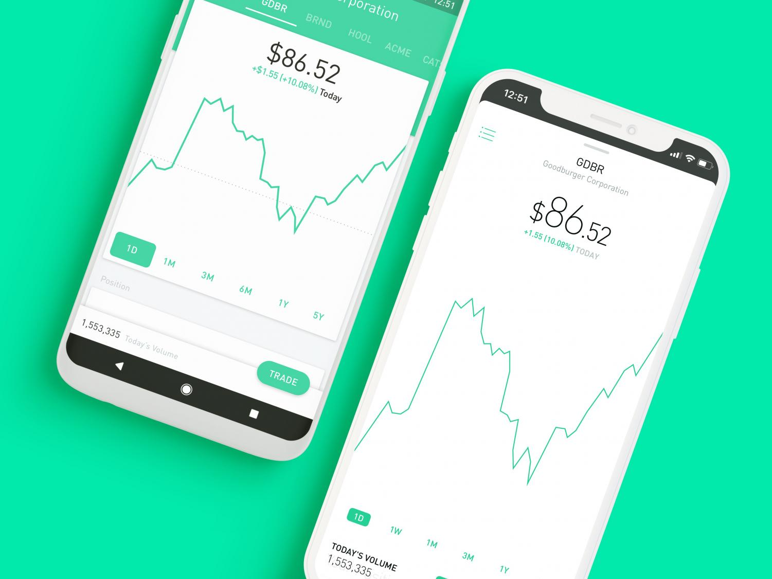 Robinhood is a downloadable mobile app that allows users to trade stocks with no fee.