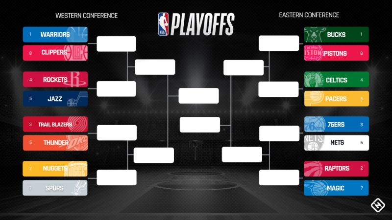 NBA playoff bracket after the first series