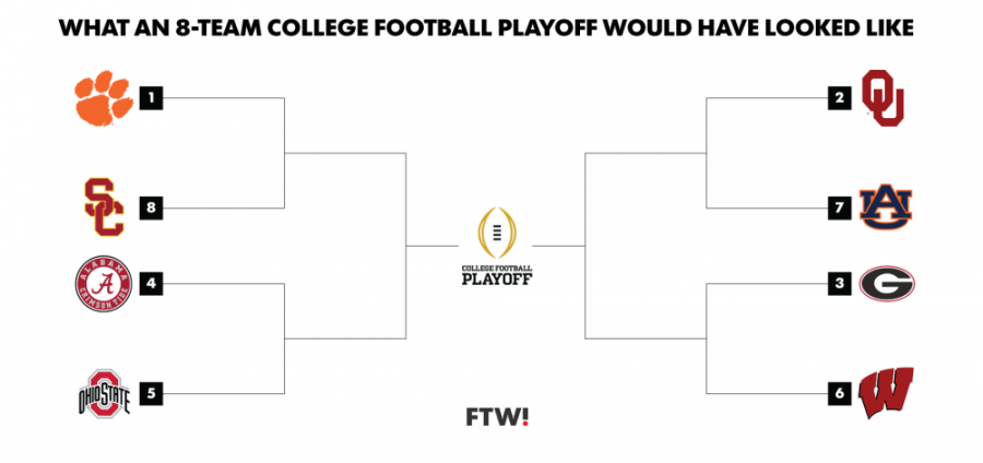 Should NCAA increase the amount of teams in CFP?